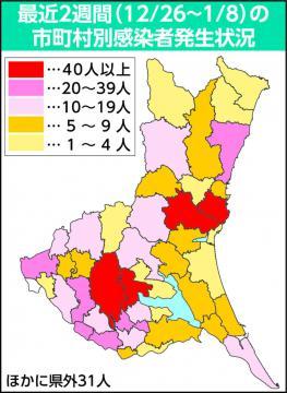 県 茨城 新型コロナウイルス感染症患者の県内の発生状況(報道発表資料)/茨城県