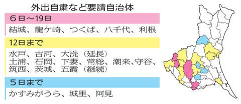 《新型コロナ》つくば・結城・龍ケ崎・八千代・利根 「感染拡大」に追加 6日からの画像