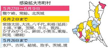 《新型コロナ》「感染拡大」 龍ケ崎、常総、北茨城追加 27日から 水戸など6市町解除の画像