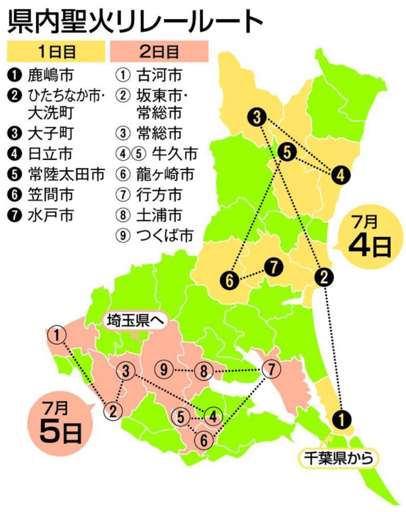 4、5日に茨城16市町で東京五輪聖火リレー 走者179人 全区間で公道実施の画像